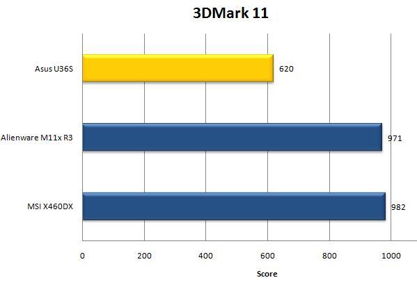 Результаты ноутбука Asus U36S в 3DMark 11