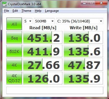 Результат ноутбука Zenbook UX31 в CrystalDiskMark