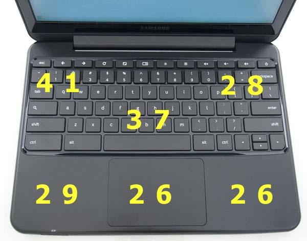 Температура на верней поверхности ChromeBook