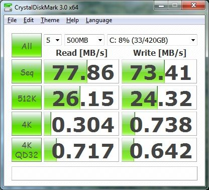 Результат Lenovo IdeaPad Z370 в CrytalDiskMark
