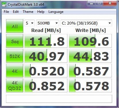 Результат ноутбука Asus B23E в CrystalDiskMark