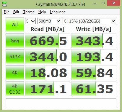 Результат ноутбука Acer Aspire S7 в CrystalDiskMark