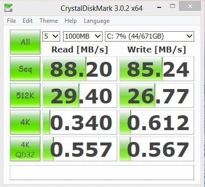 Результаты ноутбука HP ENVY dv7 в CrystalDiskMark