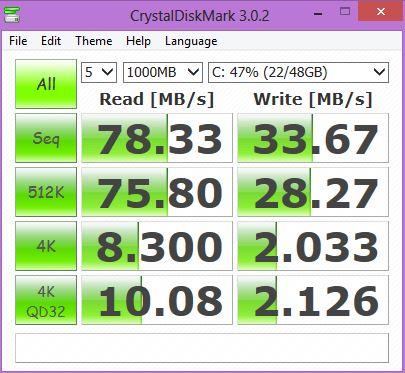 Производительность накопителя ноутбука HP ENVY x2