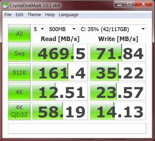 Результат в CrystalDiskMark