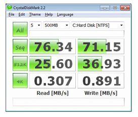 Производительность ноутбука Lenovo ThinkPad Edge 15 в CrystalDiskMark