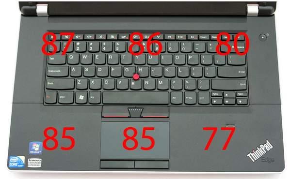 Нагрев ноутбука Lenovo ThinkPad Edge 15