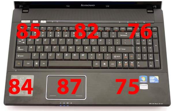 Нагрев ноутбука Lenovo G560