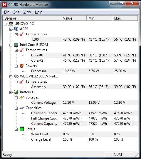 Температуры компонентов G560 в HWMonitor