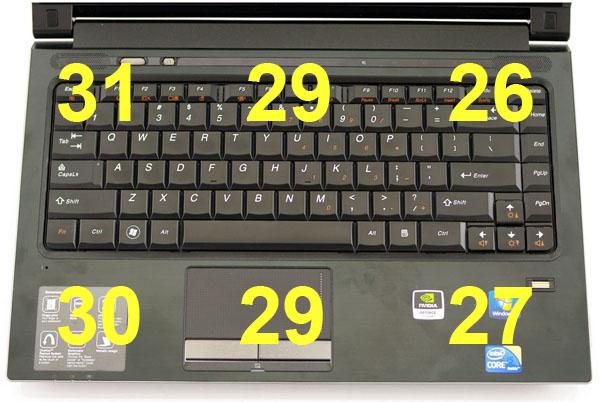 Нагрев ноутбука Lenovo IdeaPad V460 с верхней стороны