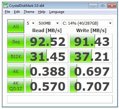 Производительность ноутбука Lenovo ThinkPad X120e в CrystalDiskMark