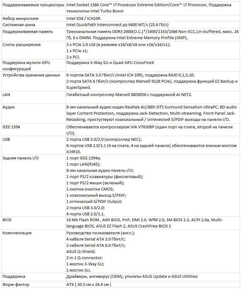 Спецификации материнской платы ASUS P6X58D-E