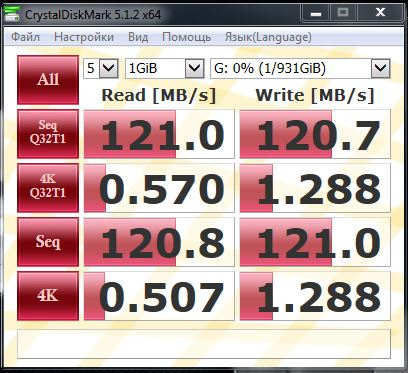 Результаты теста в CrystalDiskMark 5.1.2