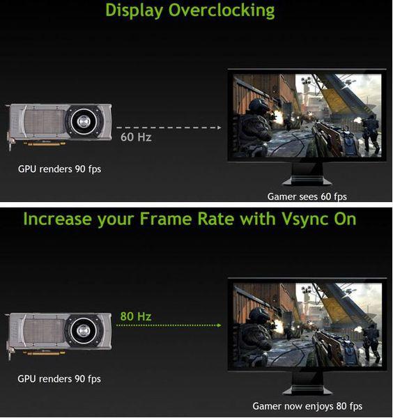Технология Vsync видеокарты NVIDIA GeForce GTX Titan