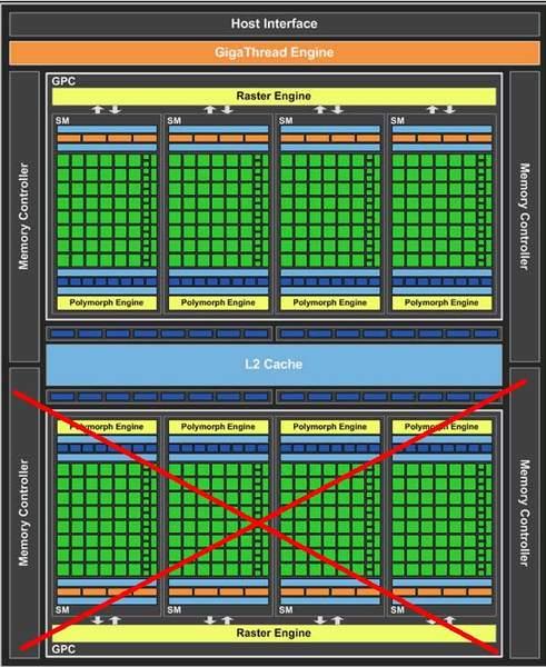 В GF 106 остался только один вычислительный кластер GPC