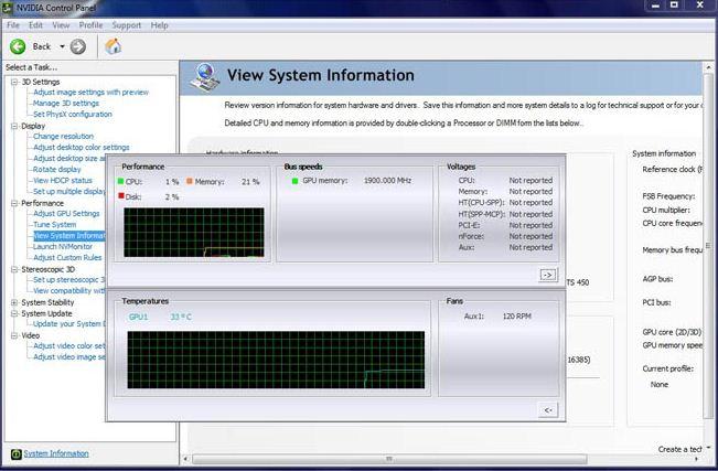 Мониторинг основных параметров системы