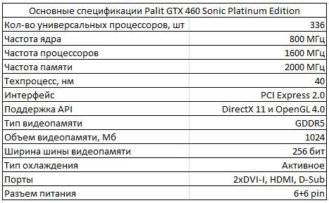 Спецификации видеокарты Palit GTX 460 1 Гб Sonic Platinum Edition