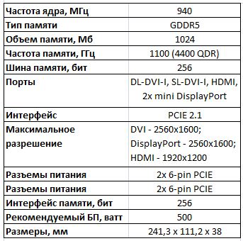 Спецификации видеокарты HD PowerColor 6870 PCS+