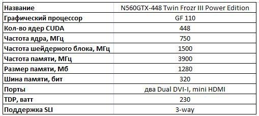 Спецификации видеокарты Microstrar N560GTX-448