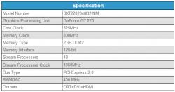 Характеристики Spakle GeForce GT 220