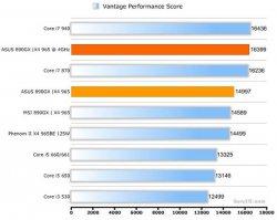ASUS M4A89GTD USB 3 - Тест 3DMark Vantage Performance