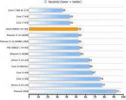 ASUS M4A89GTD USB 3 - Тест MediaShow Espresso