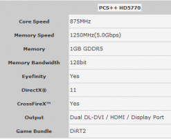 Спецификации видеокарты PowerColor PCS ++ HD 5770