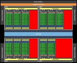 У GTX 465 будут отключены 5 шейдерных блоков