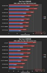 Asus GTX 465 - Far Cry 2 (DX10) - 2560x1600