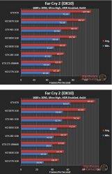 Asus GTX 465 - Far Cry 2 (DX10) - 1680x1050
