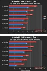 Asus GTX 465 - BattleField: Bad Company 2 (DX11) - 1920x1200