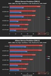 Asus GTX 465 - Aliens Versus Predator (DX11) - 2560x1600
