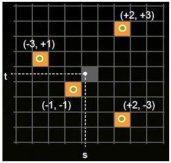 Схема флуктуационной выборки
