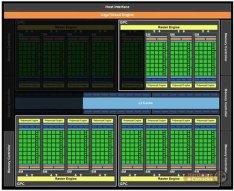 Архитектура графического ядра NVIDIA GeForce GTX 465