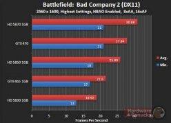Asus GTX 465 - BattleField: Bad Company 2 (DX11) - 8x MSAA