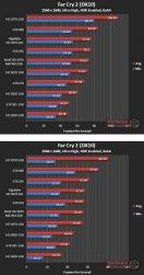 Производительность Asus HD 5870 Matrix в Far Cry 2 (DX10) - 2560х1600
