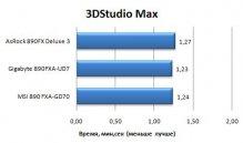 Производительность MSI 890 FXA-GD70 в 3DStudio Max