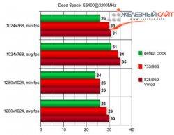 Dead Space 9500GT